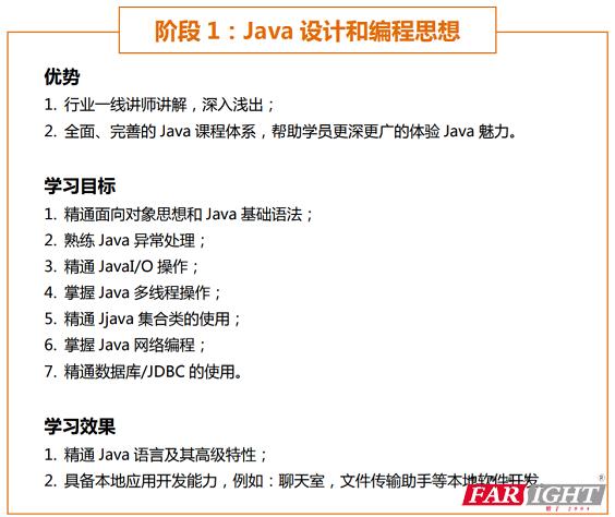 华清远见Java培训课程大纲阶段 1:Java 设计和编程思想